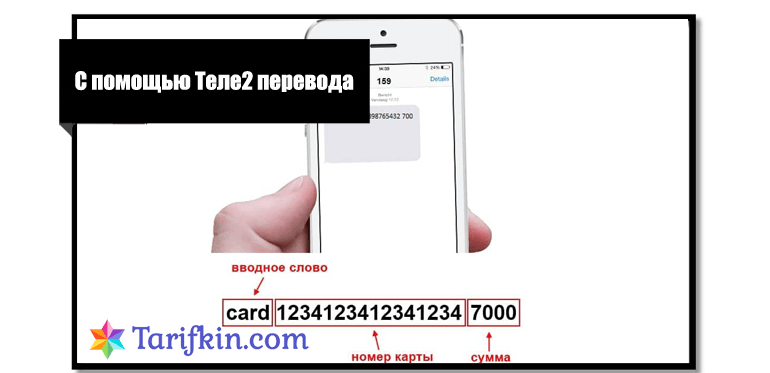 Отправка денег на карту Сбербанка