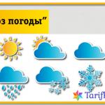 Отключение подписки на Прогноз погоды