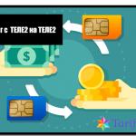 Перевод денег с Теле2 на симку Теле2