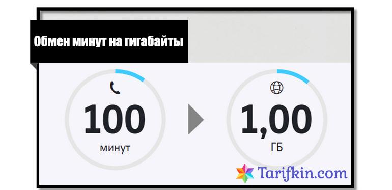 Минуты на гигабайты Теле2